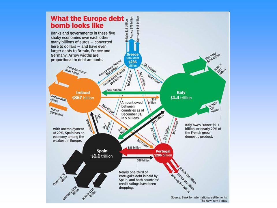Europe debt bomb