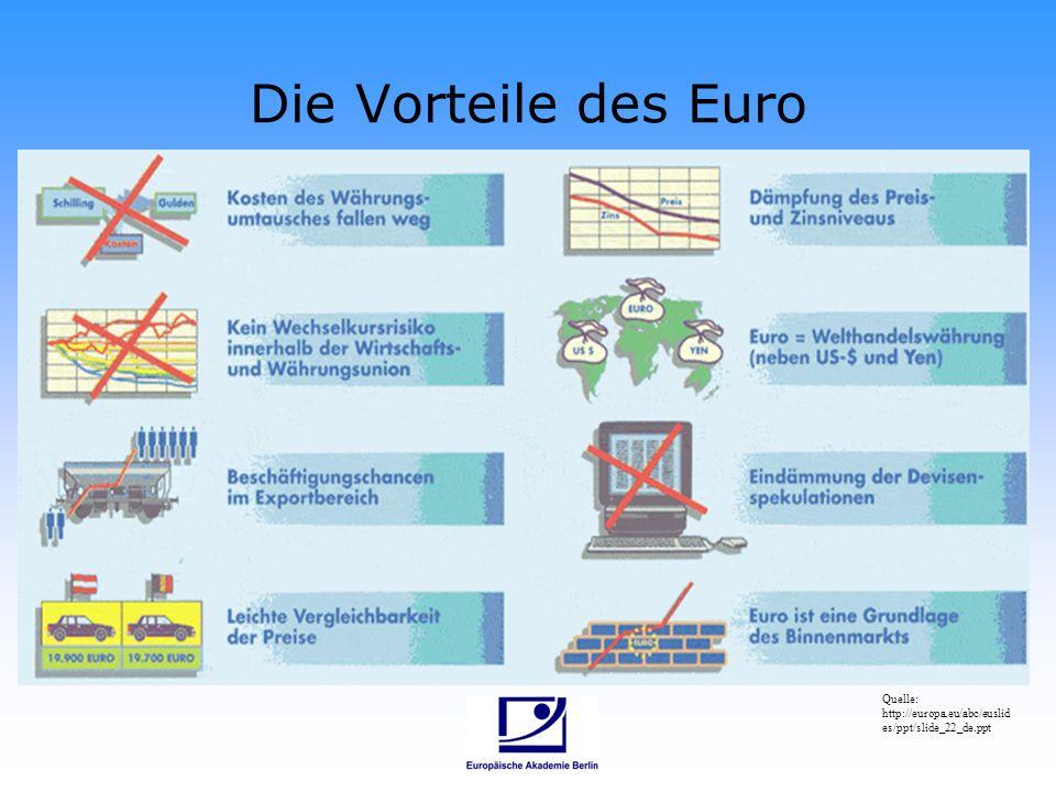 Euronuss geöffnet Der Euro ist die Fortsetzung des Binnenmarktes Das Problem des Euroraumes ist die Verschuldung der Euro-Mitgliedstaaten Der Euro hat neben der wirtschaftlichen auch eine politische Funktion als Anker der Stabilität in Europa