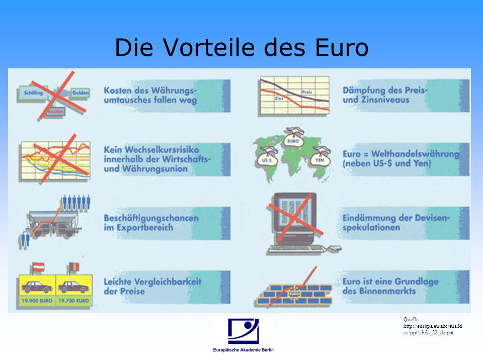 Die Vorteile des Euro Quelle: http://europa.eu/abc/euslid es/ppt/slide_22_de.ppt