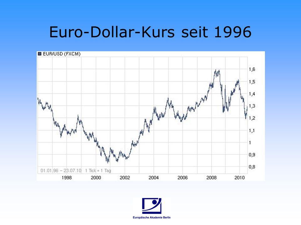 Konvergenzkriterien 1.Die Inflation des Mitgliedstaats darf nicht höher als 1,5% als jene der 3 stabilsten Mitgliedsstaaten sein.