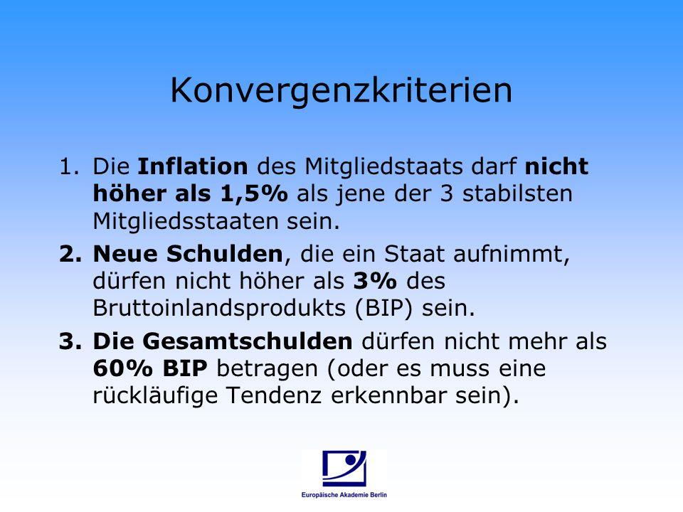 Die europäische Währungspolitik