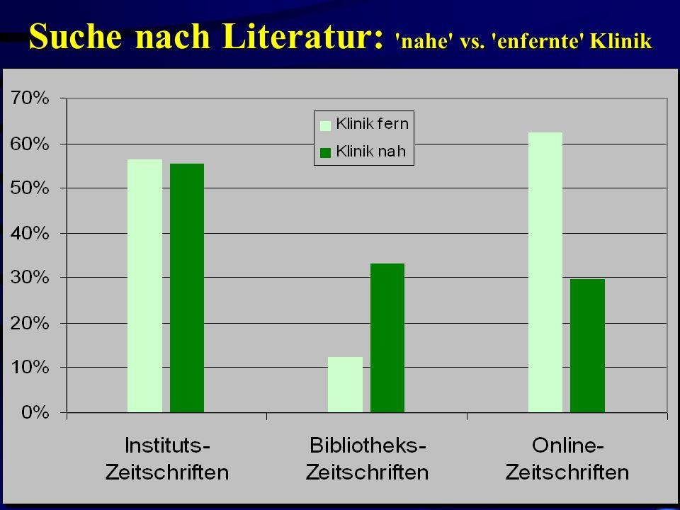 Dr. Oliver Obst AGMB-Sitzung Bibliothekskongreß Leipzig 22.3.2000 Suche nach Literatur: 'nahe' vs. 'enfernte' Klinik