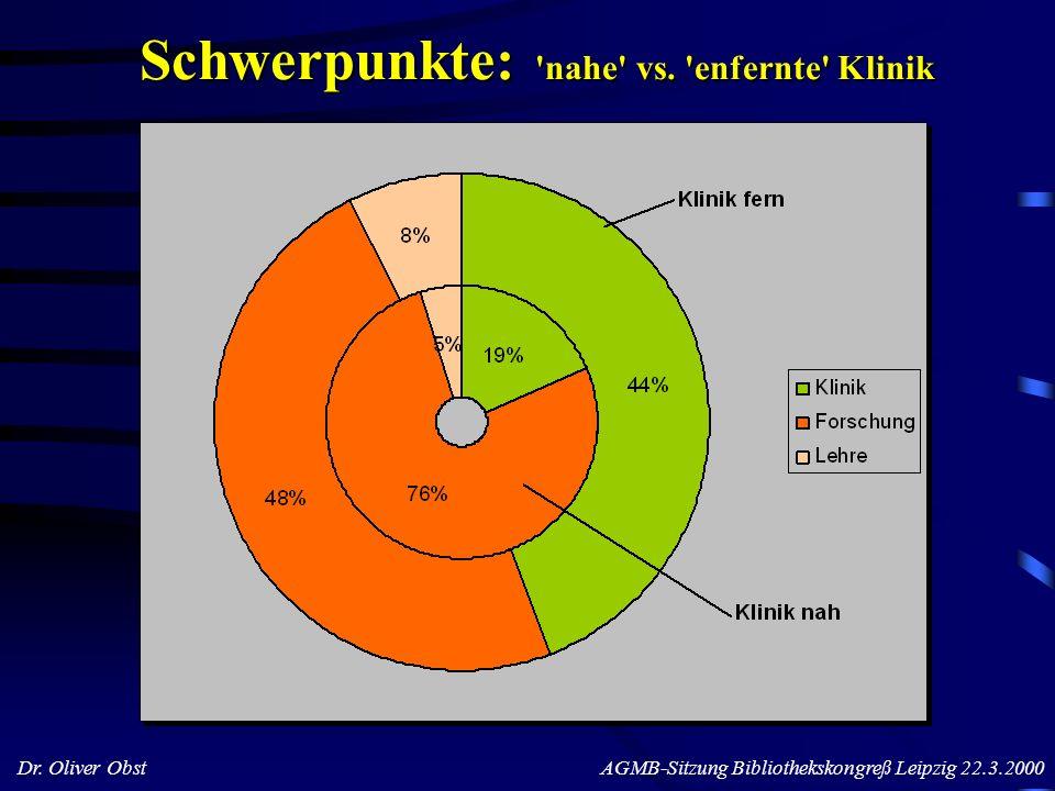 Dr. Oliver Obst AGMB-Sitzung Bibliothekskongreß Leipzig 22.3.2000 Schwerpunkte: 'nahe' vs. 'enfernte' Klinik
