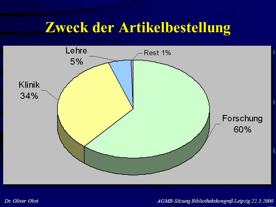 Dr. Oliver Obst AGMB-Sitzung Bibliothekskongreß Leipzig 22.3.2000 Zweck der Artikelbestellung
