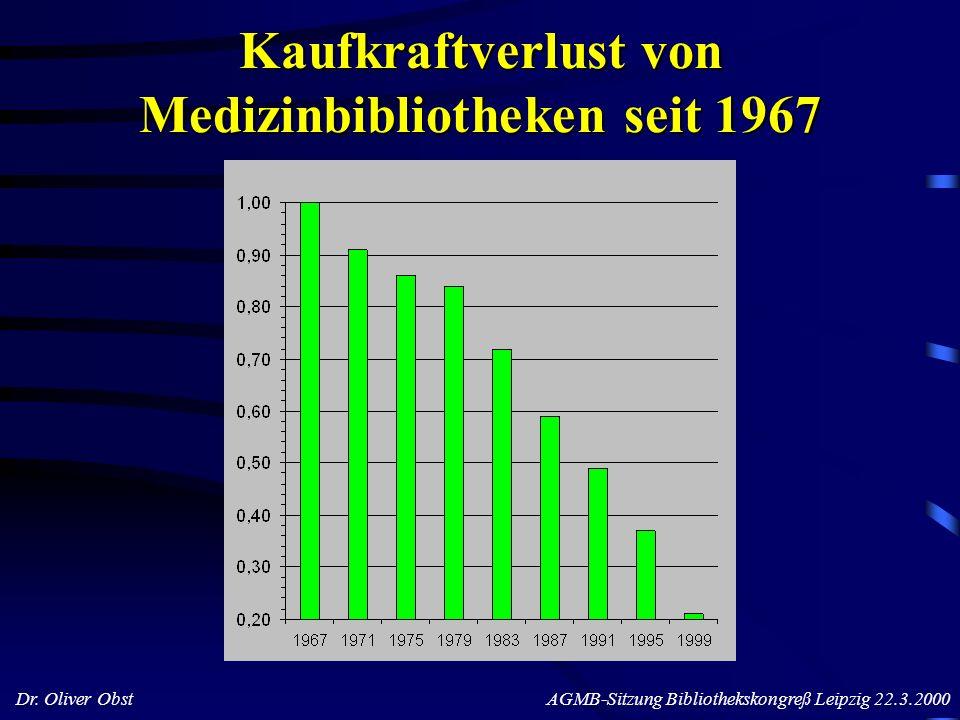 Dr. Oliver Obst AGMB-Sitzung Bibliothekskongreß Leipzig 22.3.2000 Kaufkraftverlust von Medizinbibliotheken seit 1967
