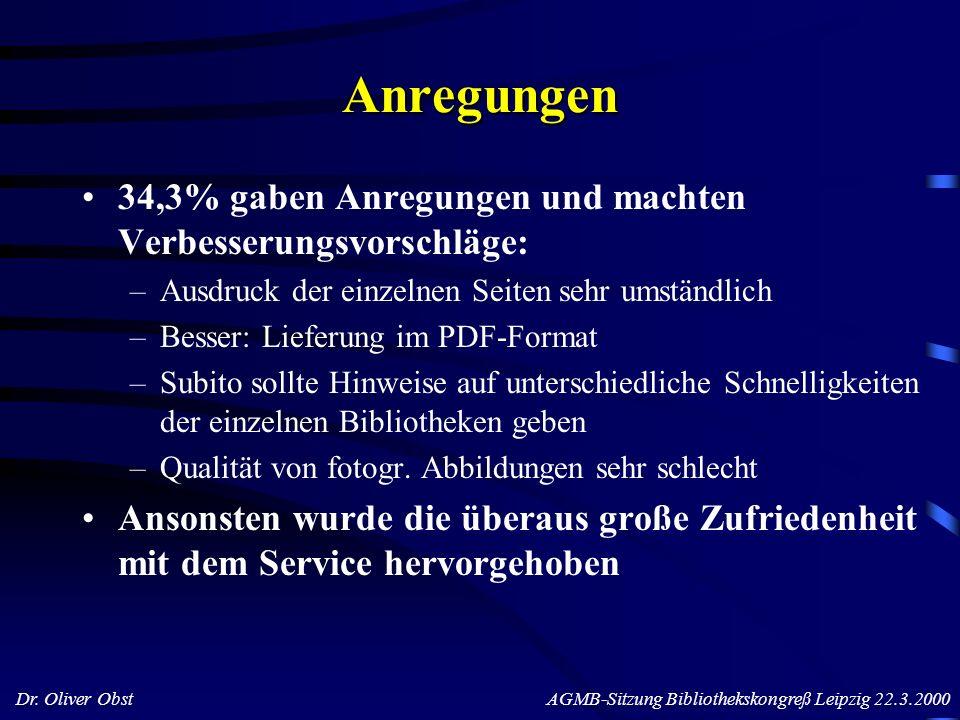 Dr. Oliver Obst AGMB-Sitzung Bibliothekskongreß Leipzig 22.3.2000 Anregungen 34,3% gaben Anregungen und machten Verbesserungsvorschläge: –Ausdruck der