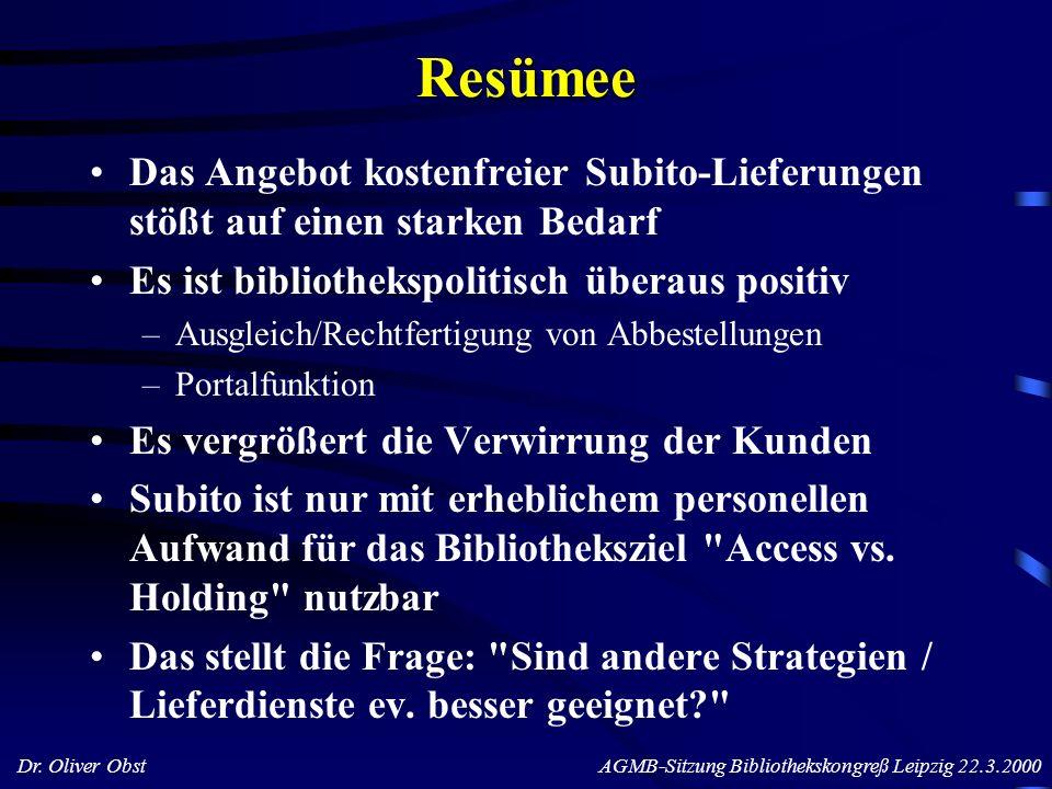 Dr. Oliver Obst AGMB-Sitzung Bibliothekskongreß Leipzig 22.3.2000 Resümee Das Angebot kostenfreier Subito-Lieferungen stößt auf einen starken Bedarf E