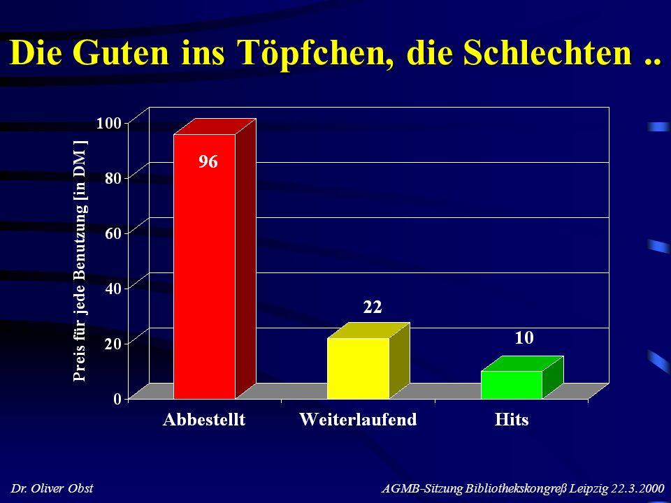 Dr. Oliver Obst AGMB-Sitzung Bibliothekskongreß Leipzig 22.3.2000 Die Guten ins Töpfchen, die Schlechten..