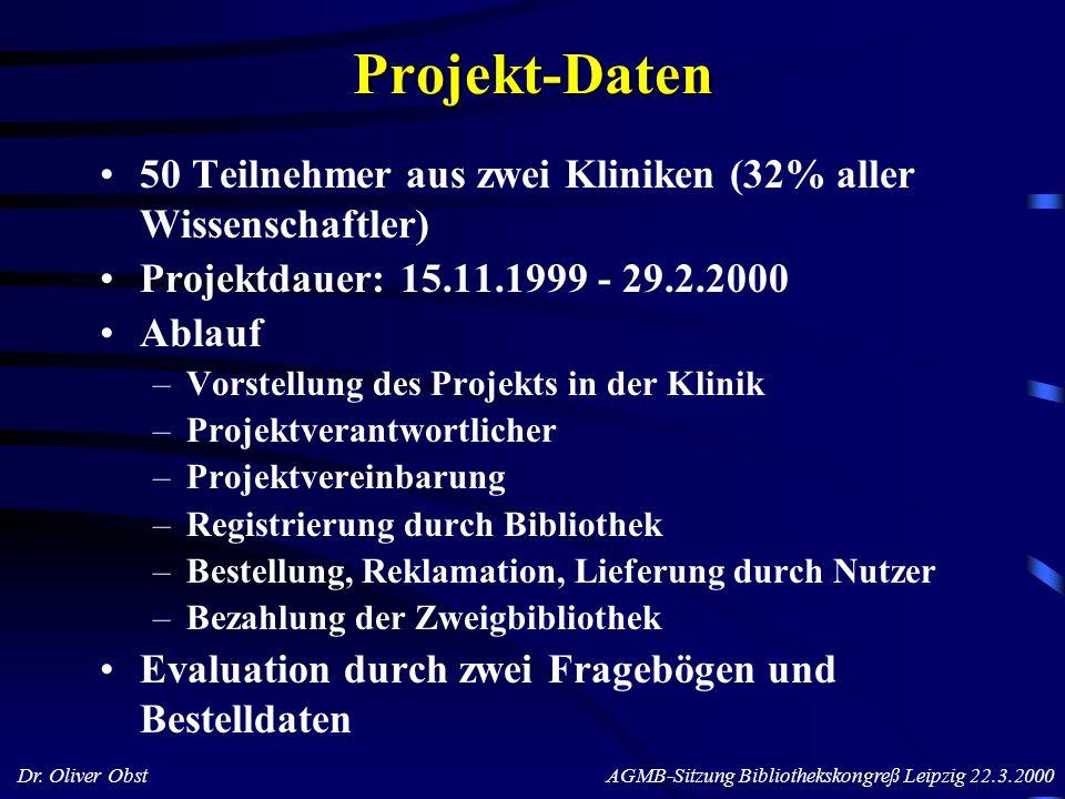 Dr. Oliver Obst AGMB-Sitzung Bibliothekskongreß Leipzig 22.3.2000 Projekt-Daten 50 Teilnehmer aus zwei Kliniken (32% aller Wissenschaftler) Projektdau