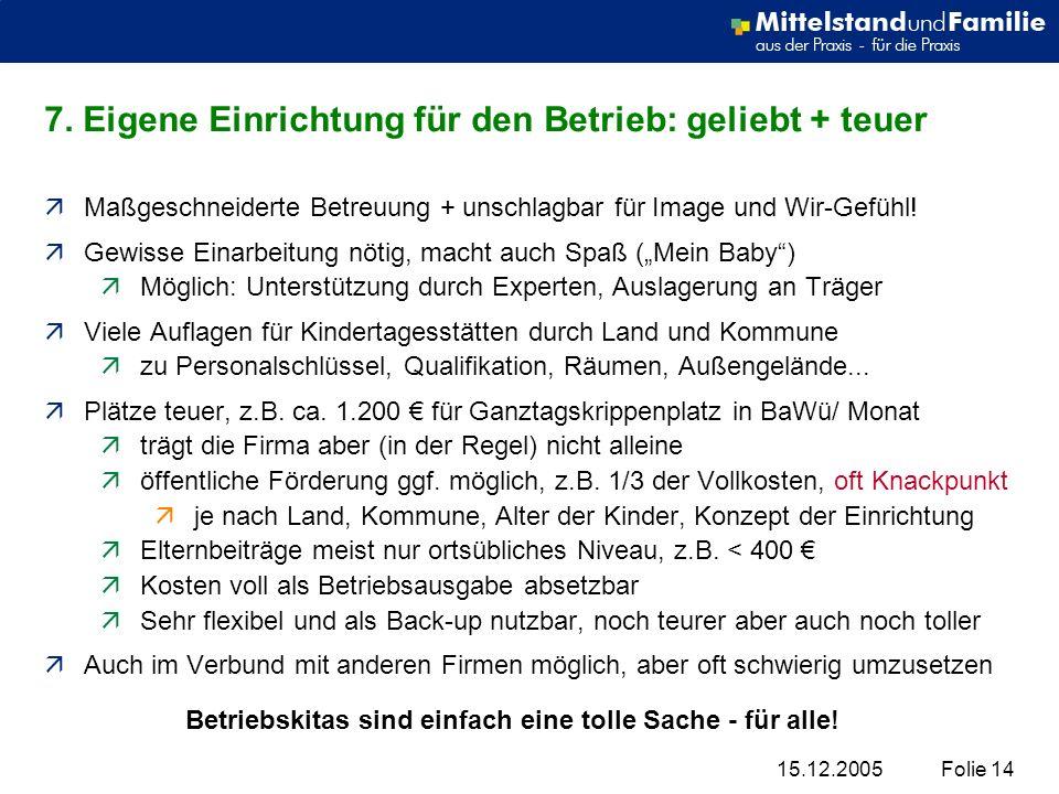 15.12.2005Folie 14 7. Eigene Einrichtung für den Betrieb: geliebt + teuer äMaßgeschneiderte Betreuung + unschlagbar für Image und Wir-Gefühl! äGewisse