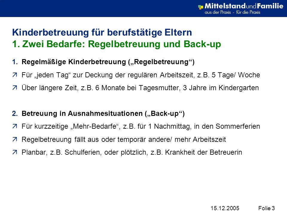 15.12.2005Folie 4 2.Zuverlässige Lösung = Regelbetreuung + Back-up 1.Die ideale Regelbetreuung...