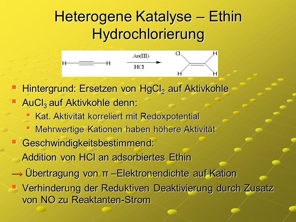 Heterogene Katalyse – Ethin Hydrochlorierung Hintergrund: Ersetzen von HgCl 2 auf Aktivkohle Hintergrund: Ersetzen von HgCl 2 auf Aktivkohle AuCl 3 au