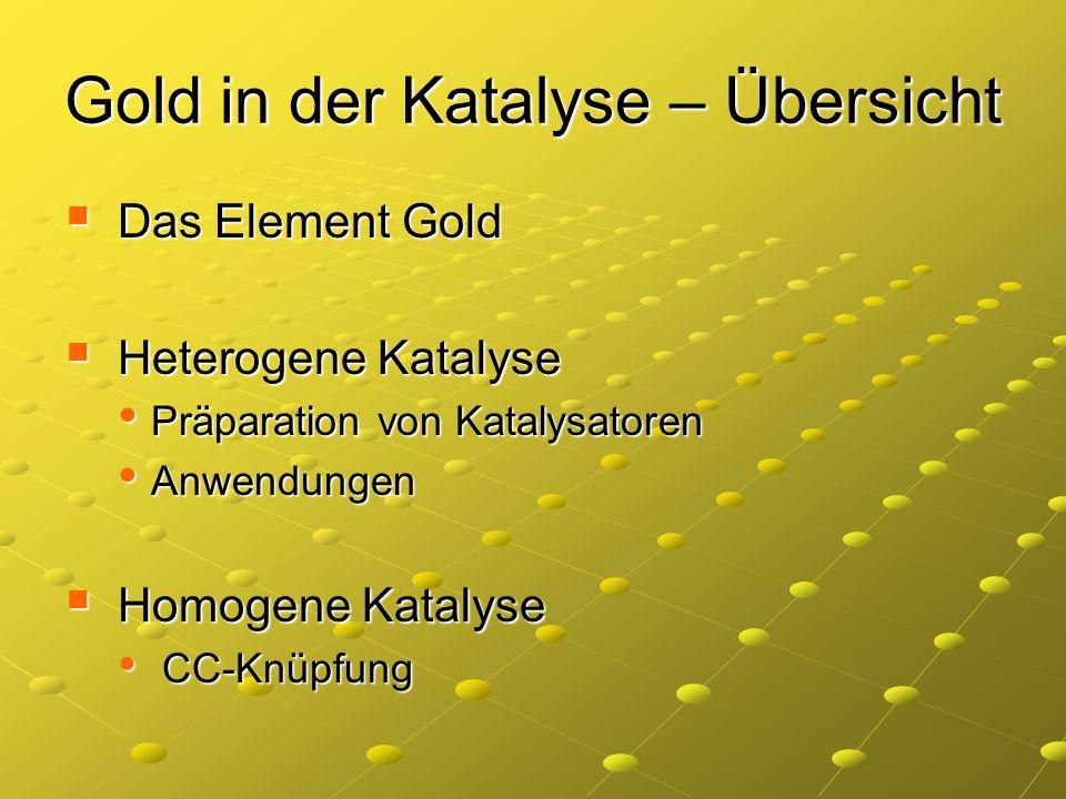 Gold in der Katalyse – Übersicht Das Element Gold Das Element Gold Heterogene Katalyse Heterogene Katalyse Präparation von Katalysatoren Präparation v