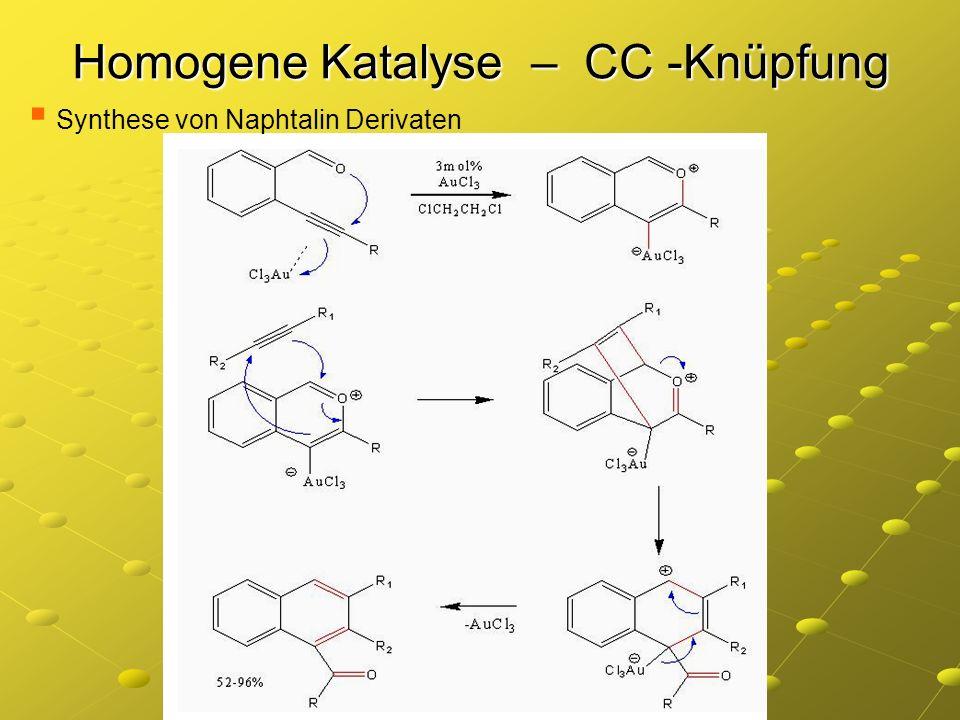 Homogene Katalyse – CC -Knüpfung Synthese von Naphtalin Derivaten