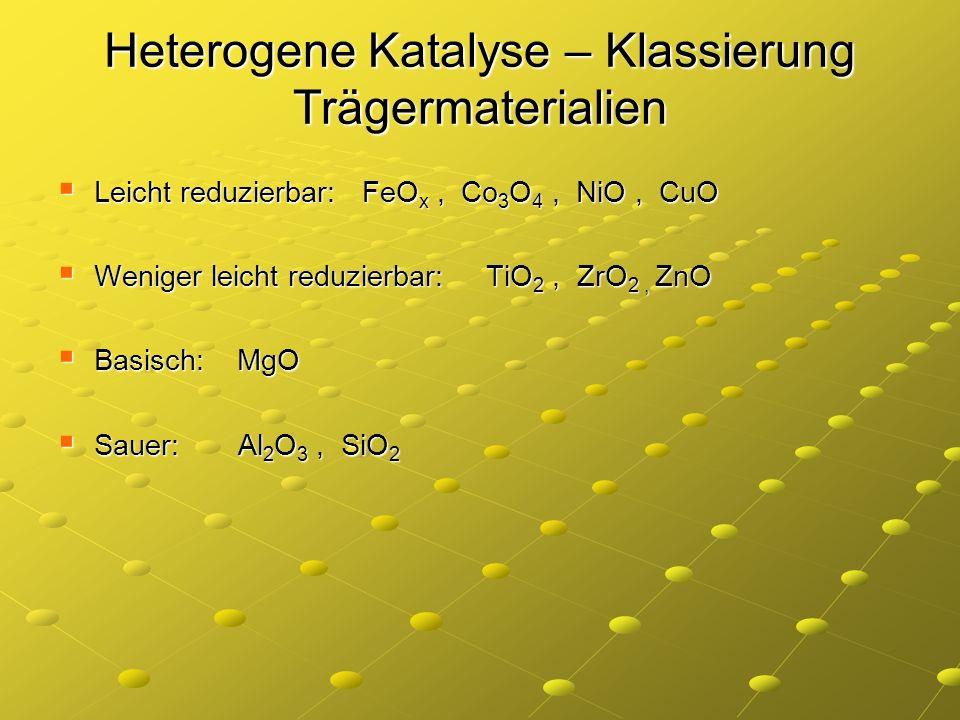 Heterogene Katalyse – Klassierung Trägermaterialien Leicht reduzierbar: FeO x, Co 3 O 4, NiO, CuO Leicht reduzierbar: FeO x, Co 3 O 4, NiO, CuO Wenige