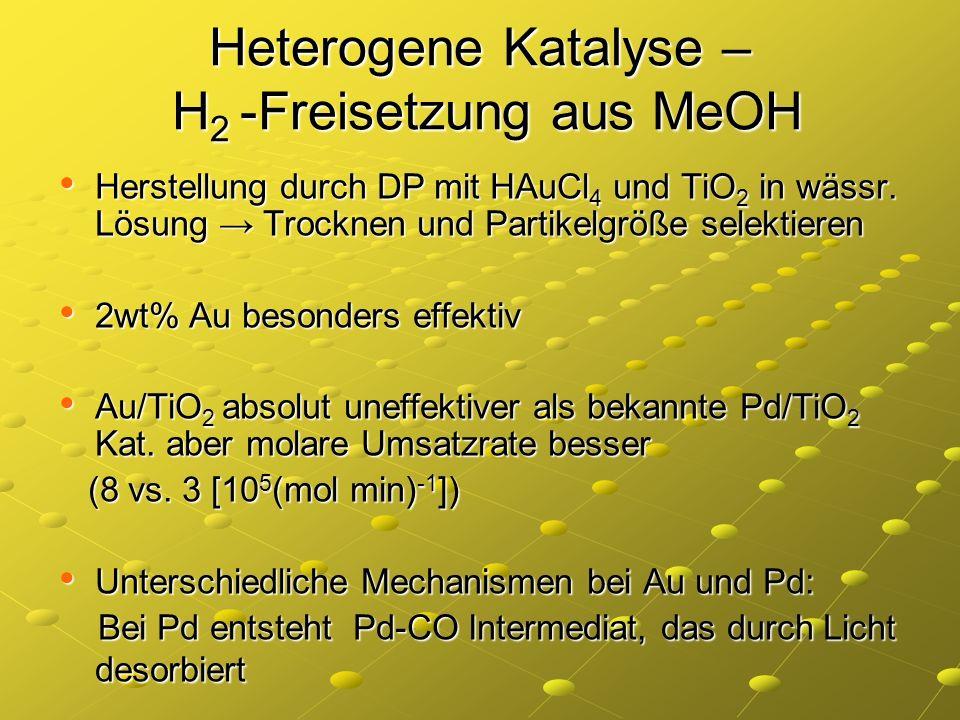 Heterogene Katalyse – H 2 -Freisetzung aus MeOH Herstellung durch DP mit HAuCl 4 und TiO 2 in wässr. Lösung Trocknen und Partikelgröße selektieren Her