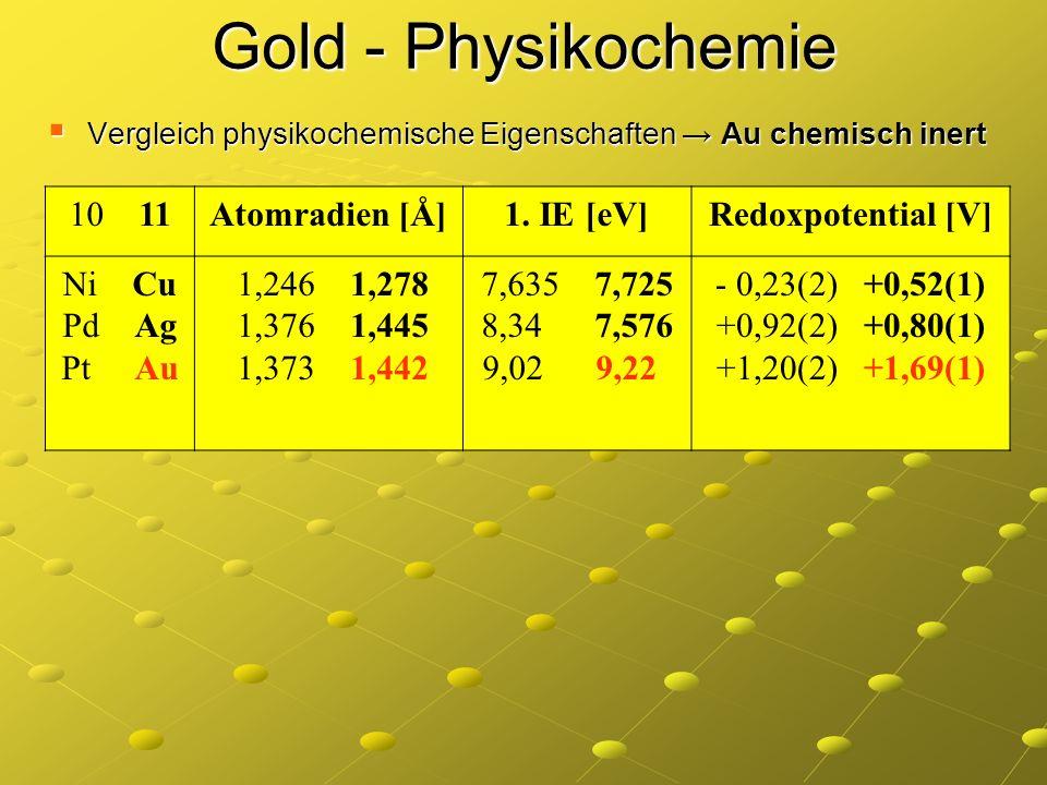 Gold - Physikochemie Vergleich physikochemische Eigenschaften Au chemisch inert Vergleich physikochemische Eigenschaften Au chemisch inert 10 11Atomra