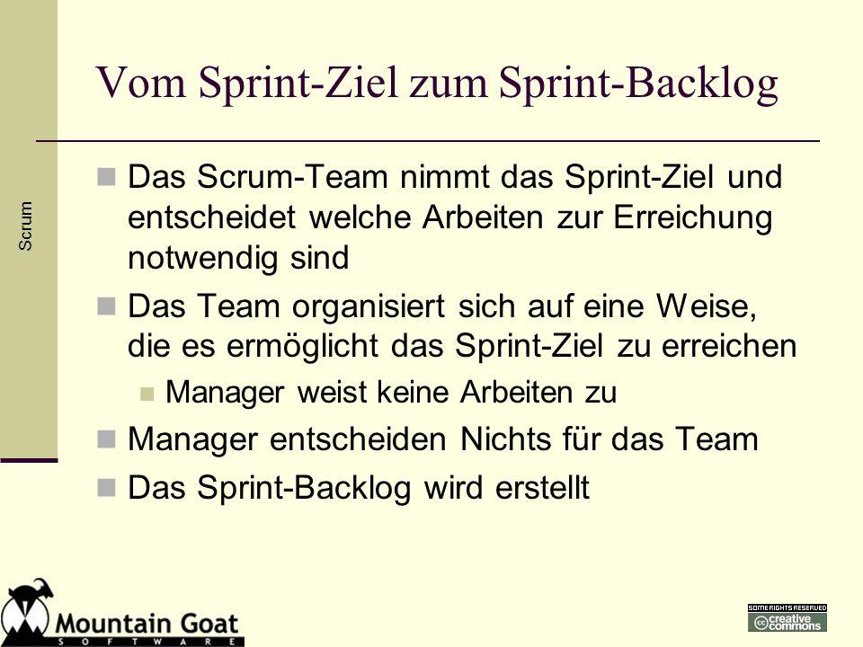 Vom Sprint-Ziel zum Sprint-Backlog Das Scrum-Team nimmt das Sprint-Ziel und entscheidet welche Arbeiten zur Erreichung notwendig sind Das Team organis
