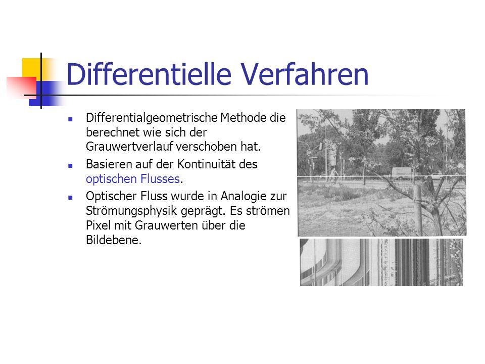 Differentielle Verfahren Differentialgeometrische Methode die berechnet wie sich der Grauwertverlauf verschoben hat. Basieren auf der Kontinuität des