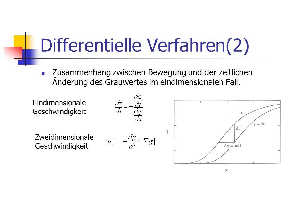 Differentielle Verfahren(2) Zusammenhang zwischen Bewegung und der zeitlichen Änderung des Grauwertes im eindimensionalen Fall. Eindimensionale Geschw