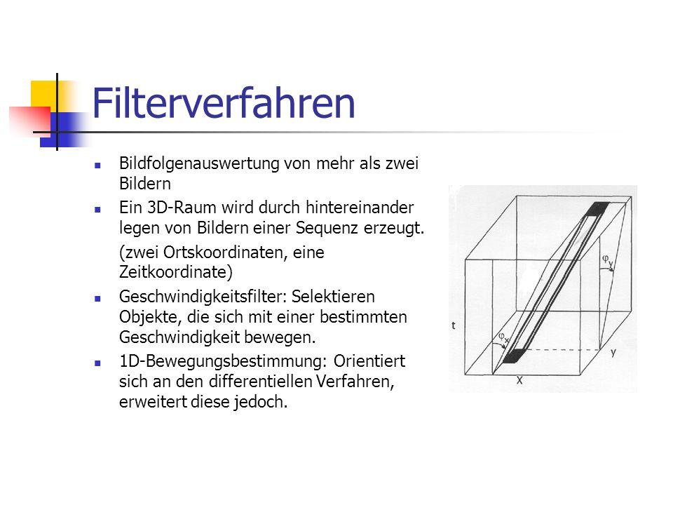 Filterverfahren Bildfolgenauswertung von mehr als zwei Bildern Ein 3D-Raum wird durch hintereinander legen von Bildern einer Sequenz erzeugt. (zwei Or