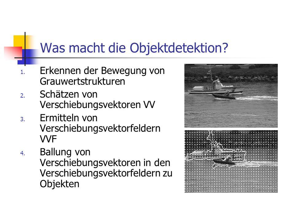 Was macht die Objektdetektion? 1. Erkennen der Bewegung von Grauwertstrukturen 2. Schätzen von Verschiebungsvektoren VV 3. Ermitteln von Verschiebungs
