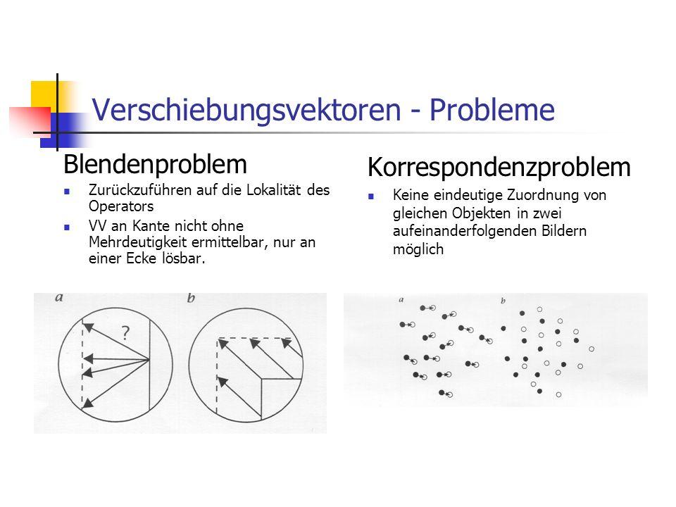 Verschiebungsvektoren - Probleme Blendenproblem Zurückzuführen auf die Lokalität des Operators VV an Kante nicht ohne Mehrdeutigkeit ermittelbar, nur