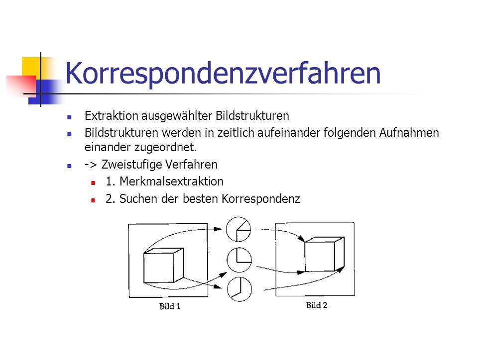 Korrespondenzverfahren Extraktion ausgewählter Bildstrukturen Bildstrukturen werden in zeitlich aufeinander folgenden Aufnahmen einander zugeordnet. -