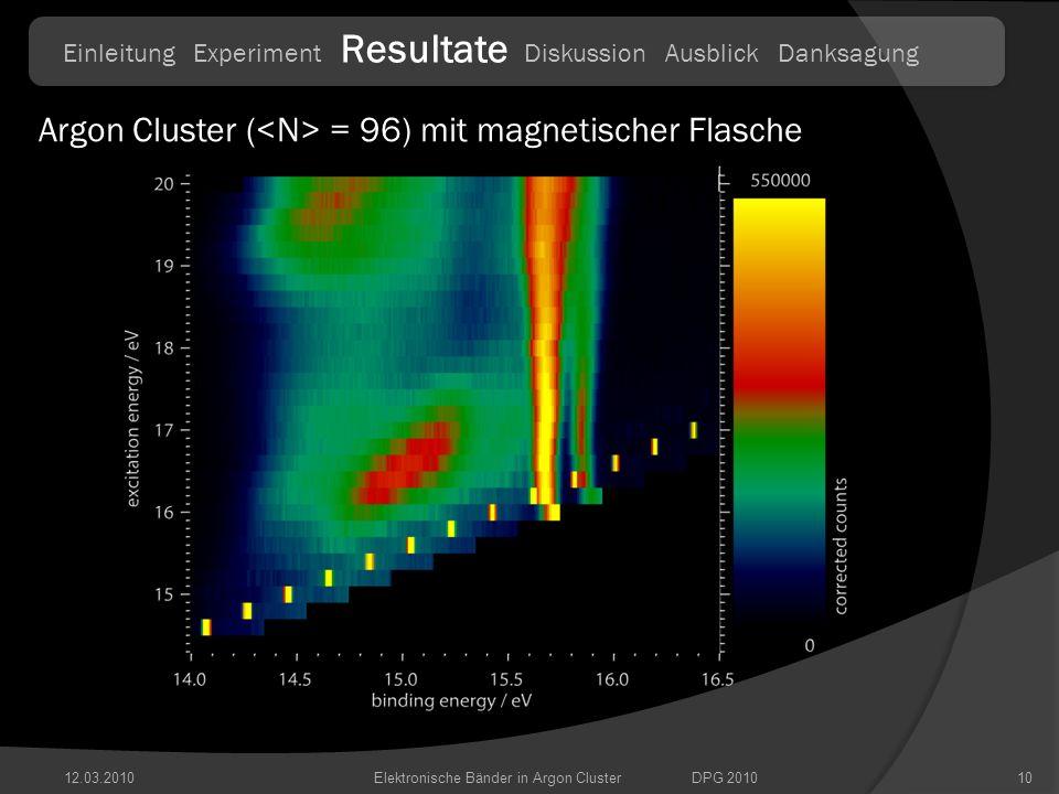 12.03.201010 Argon Cluster ( = 96) mit magnetischer Flasche Elektronische Bänder in Argon ClusterDPG 2010 Einleitung Experiment Resultate Diskussion A
