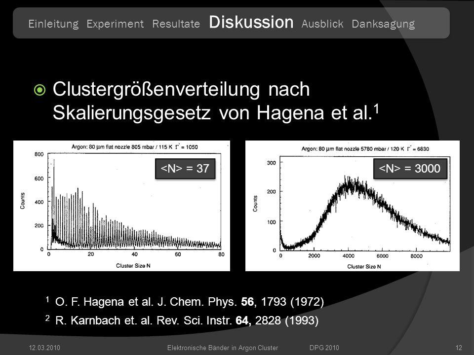 12.03.201012 Clustergrößenverteilung nach Skalierungsgesetz von Hagena et al. 1 2 R. Karnbach et. al. Rev. Sci. Instr. 64, 2828 (1993) Elektronische B