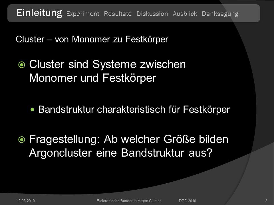 12.03.201013Elektronische Bänder in Argon ClusterDPG 2010 Einleitung Experiment Resultate Diskussion Ausblick Danksagung Clustergrößenverteilung mit Hilfe des Ar-3s Volumen- zu Oberfläche-Verhältnisses Normalized intensity / arb.