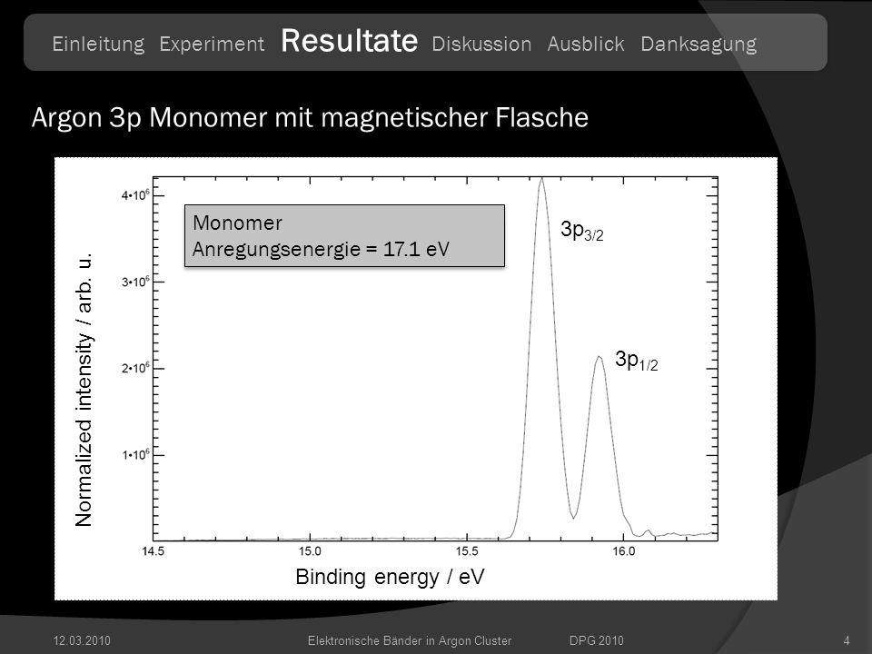 12.03.20104 Argon 3p Monomer mit magnetischer Flasche Normalized intensity / arb. u. Binding energy / eV Monomer Anregungsenergie = 17.1 eV Monomer An
