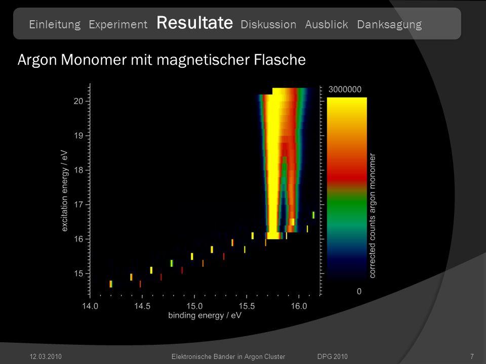 12.03.20108 Argon Cluster ( = 24) mit magnetischer Flasche Elektronische Bänder in Argon ClusterDPG 2010 Einleitung Experiment Resultate Diskussion Ausblick Danksagung