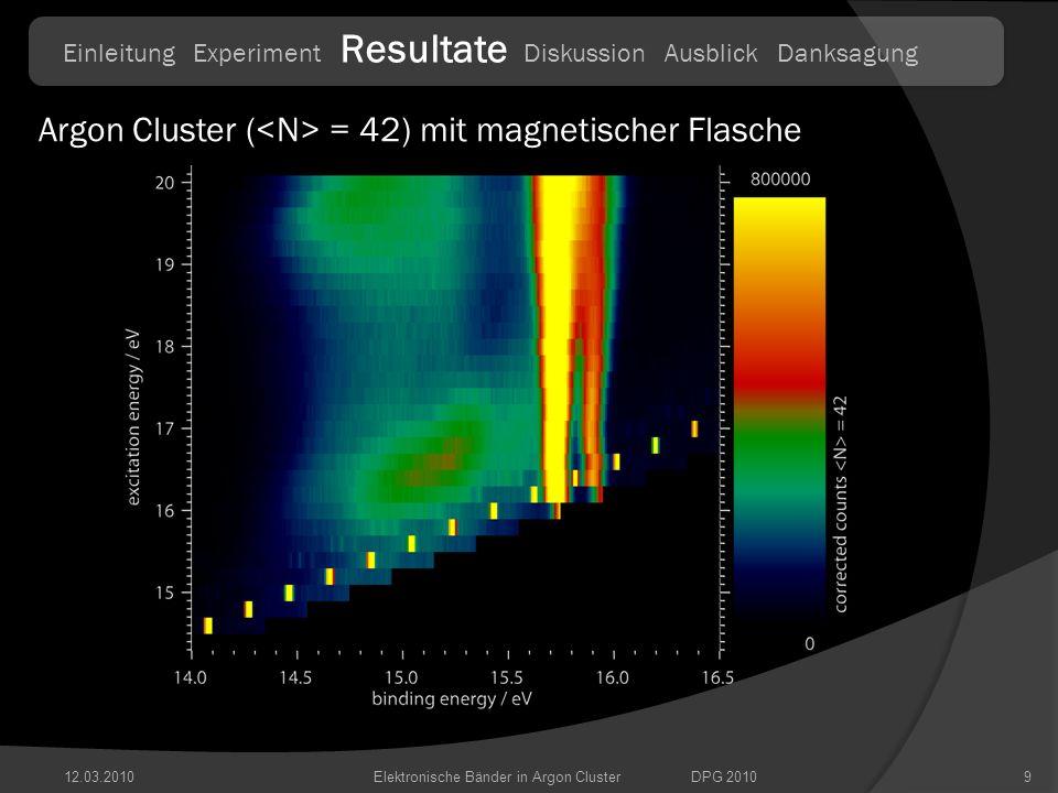 12.03.201010 Argon Cluster ( = 96) mit magnetischer Flasche Elektronische Bänder in Argon ClusterDPG 2010 Einleitung Experiment Resultate Diskussion Ausblick Danksagung