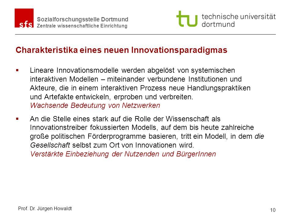Sozialforschungsstelle Dortmund Zentrale wissenschaftliche Einrichtung Charakteristika eines neuen Innovationsparadigmas Lineare Innovationsmodelle we