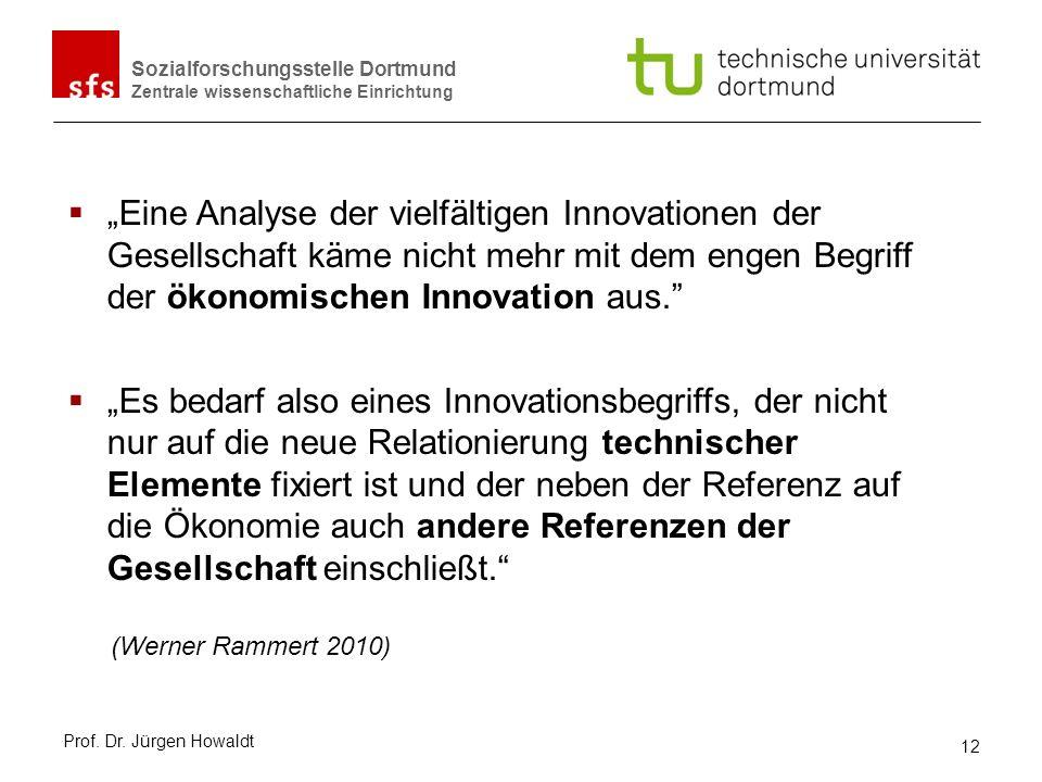 Sozialforschungsstelle Dortmund Zentrale wissenschaftliche Einrichtung Eine Analyse der vielfältigen Innovationen der Gesellschaft käme nicht mehr mit