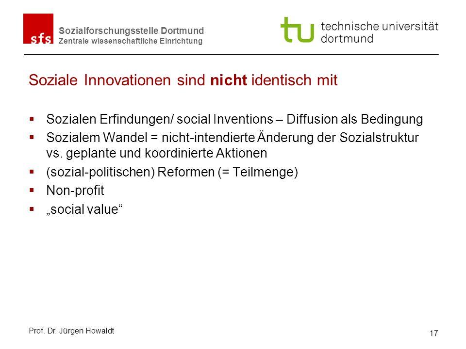 Sozialforschungsstelle Dortmund Zentrale wissenschaftliche Einrichtung Soziale Innovationen sind nicht identisch mit Sozialen Erfindungen/ social Inve
