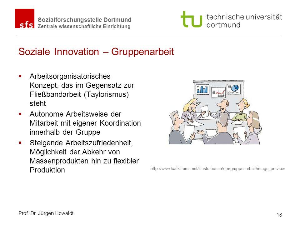 Sozialforschungsstelle Dortmund Zentrale wissenschaftliche Einrichtung Soziale Innovation – Gruppenarbeit Arbeitsorganisatorisches Konzept, das im Geg