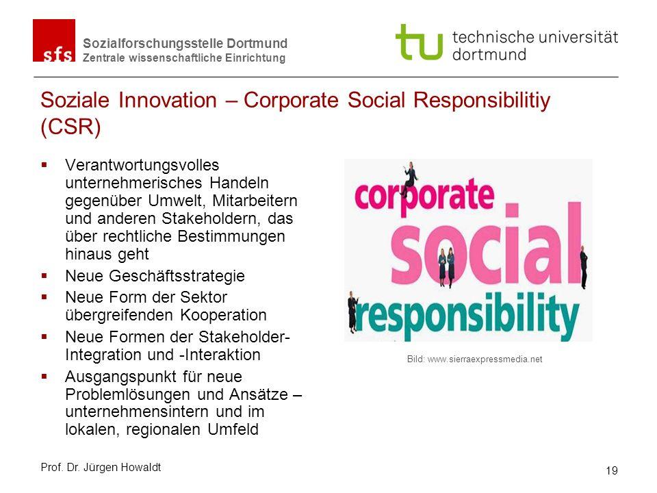 Sozialforschungsstelle Dortmund Zentrale wissenschaftliche Einrichtung Soziale Innovation – Corporate Social Responsibilitiy (CSR) Verantwortungsvolle