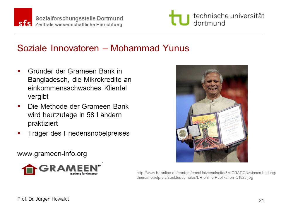 Sozialforschungsstelle Dortmund Zentrale wissenschaftliche Einrichtung Soziale Innovatoren – Mohammad Yunus Gründer der Grameen Bank in Bangladesch, d