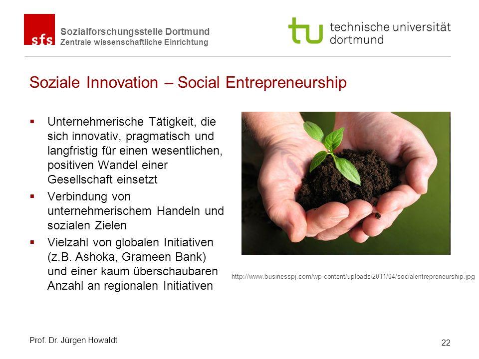 Sozialforschungsstelle Dortmund Zentrale wissenschaftliche Einrichtung Soziale Innovation – Social Entrepreneurship Unternehmerische Tätigkeit, die si