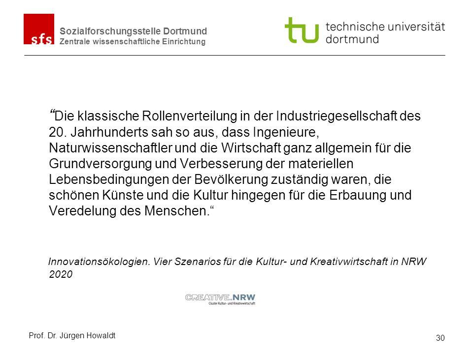Sozialforschungsstelle Dortmund Zentrale wissenschaftliche Einrichtung Die klassische Rollenverteilung in der Industriegesellschaft des 20. Jahrhunder