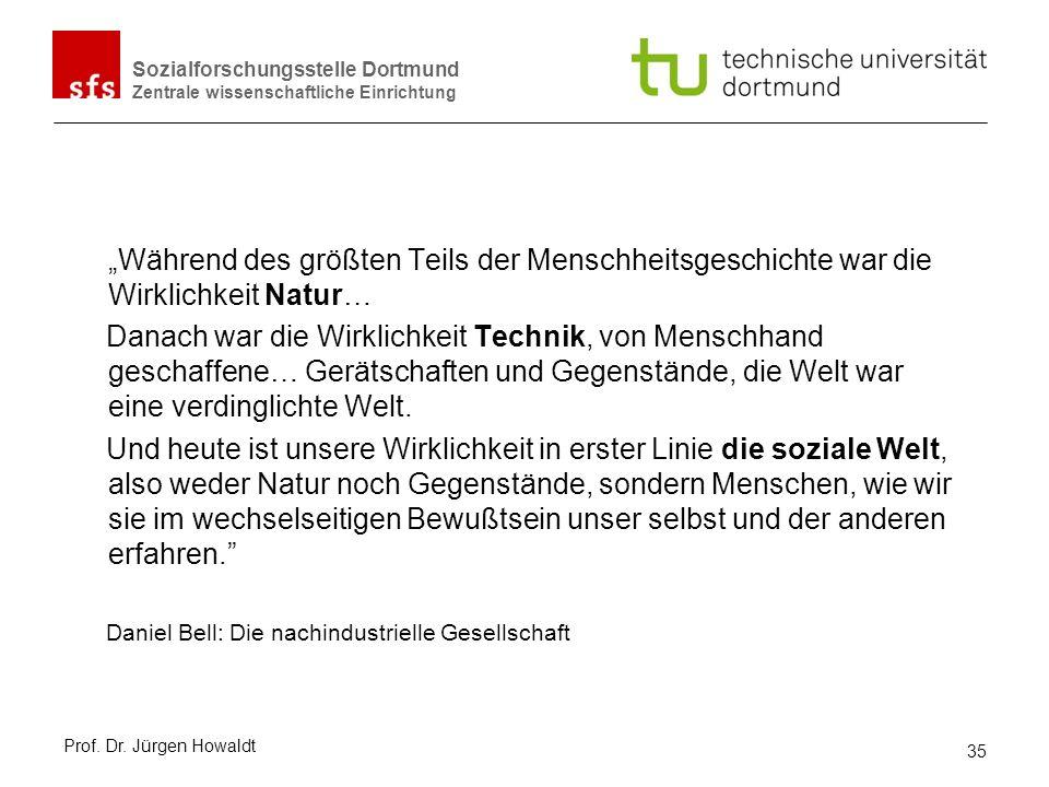 Sozialforschungsstelle Dortmund Zentrale wissenschaftliche Einrichtung Während des größten Teils der Menschheitsgeschichte war die Wirklichkeit Natur…