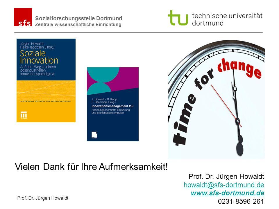 Sozialforschungsstelle Dortmund Zentrale wissenschaftliche Einrichtung Vielen Dank für Ihre Aufmerksamkeit! Prof. Dr. Jürgen Howaldt howaldt@sfs-dortm