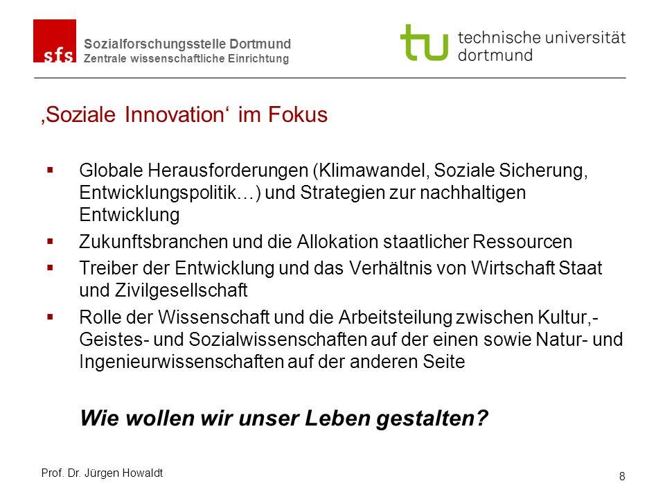 Sozialforschungsstelle Dortmund Zentrale wissenschaftliche Einrichtung Soziale Innovation im Fokus Globale Herausforderungen (Klimawandel, Soziale Sic