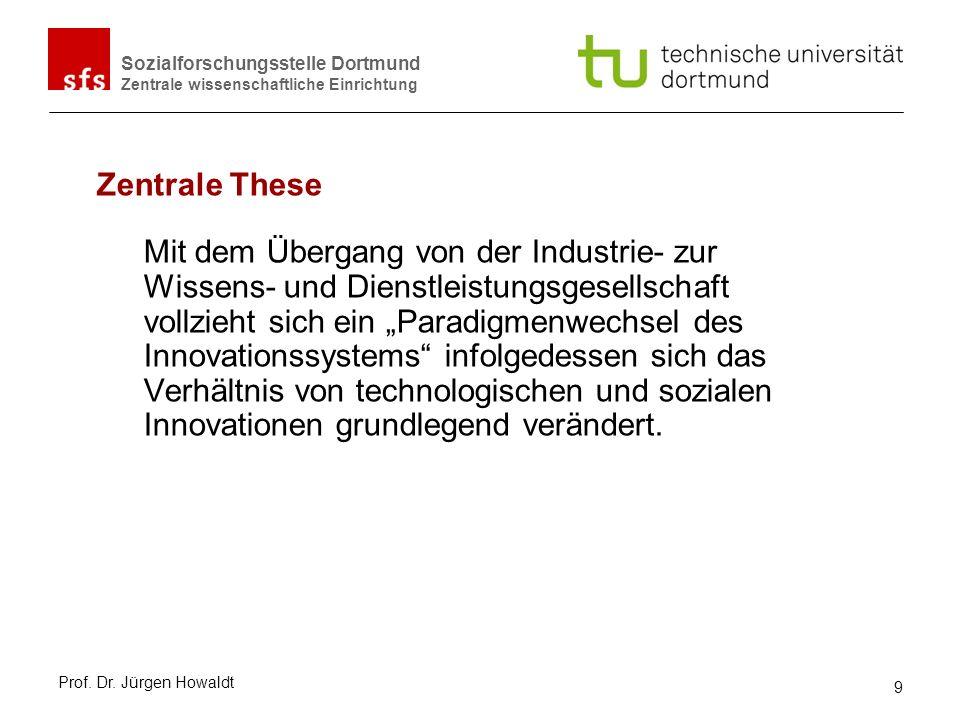 Sozialforschungsstelle Dortmund Zentrale wissenschaftliche Einrichtung Zentrale These Mit dem Übergang von der Industrie- zur Wissens- und Dienstleist