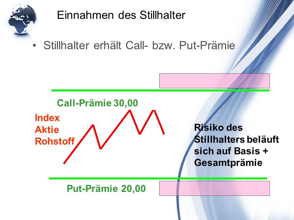 Einnahmen des Stillhalter Stillhalter erhält Call- bzw. Put-Prämie Index Aktie Rohstoff Put-Prämie 20,00 Risiko des Stillhalters beläuft sich auf Basi