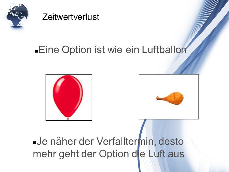 Zeitwertverlust Eine Option ist wie ein Luftballon Je näher der Verfalltermin, desto mehr geht der Option die Luft aus