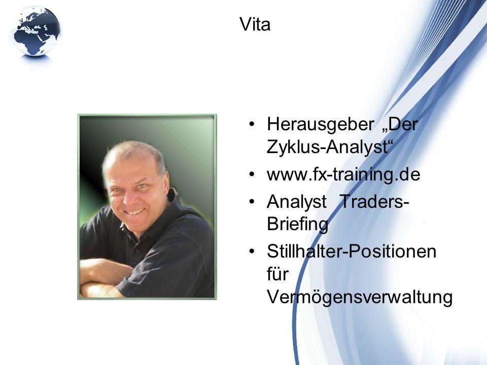 Vita Herausgeber Der Zyklus-Analyst www.fx-training.de Analyst Traders- Briefing Stillhalter-Positionen für Vermögensverwaltung