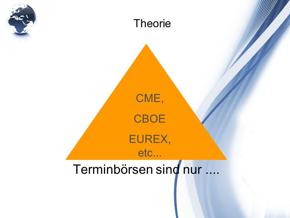 Theorie CME, CBOE EUREX, etc... Terminbörsen sind nur....